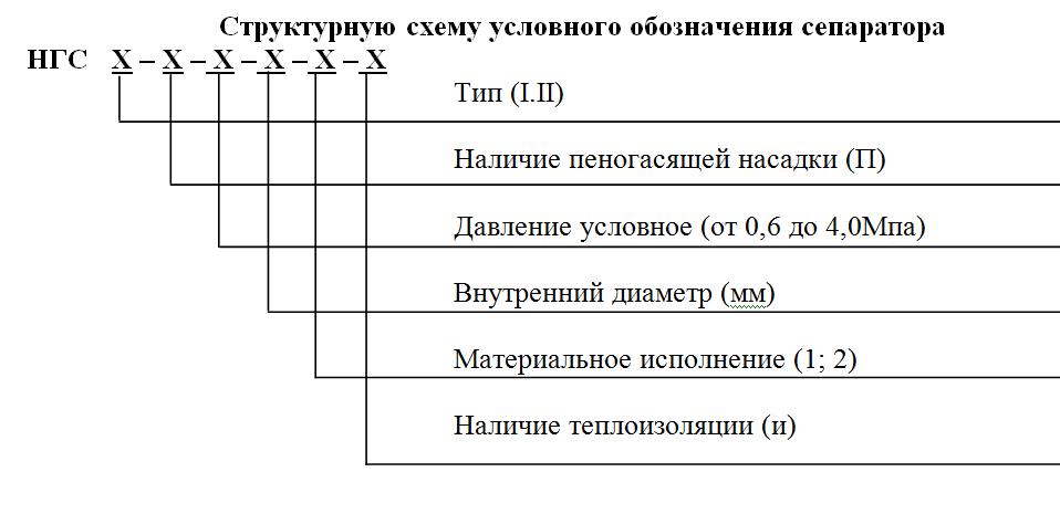 сепаратор1